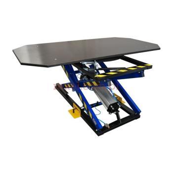Stół tapicerski obrotowy z systemem pozycjonowania